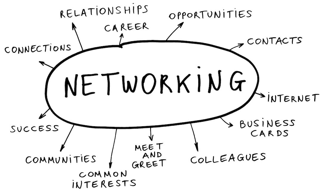 Maintaining Networks